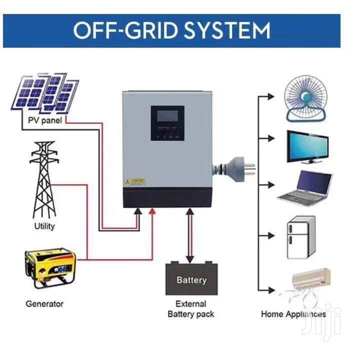 Archive: Solar Power Installation