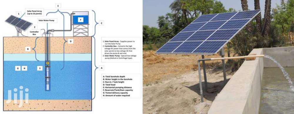 SOLAR POWER BOREHOLES
