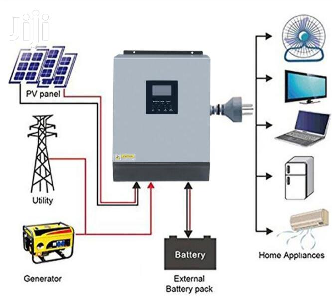 1kva Home Solar Power System | Solar Energy for sale in Accra Metropolitan, Greater Accra, Ghana